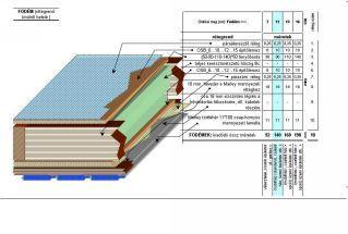 Szilikát fal hőátbocsátási tényező
